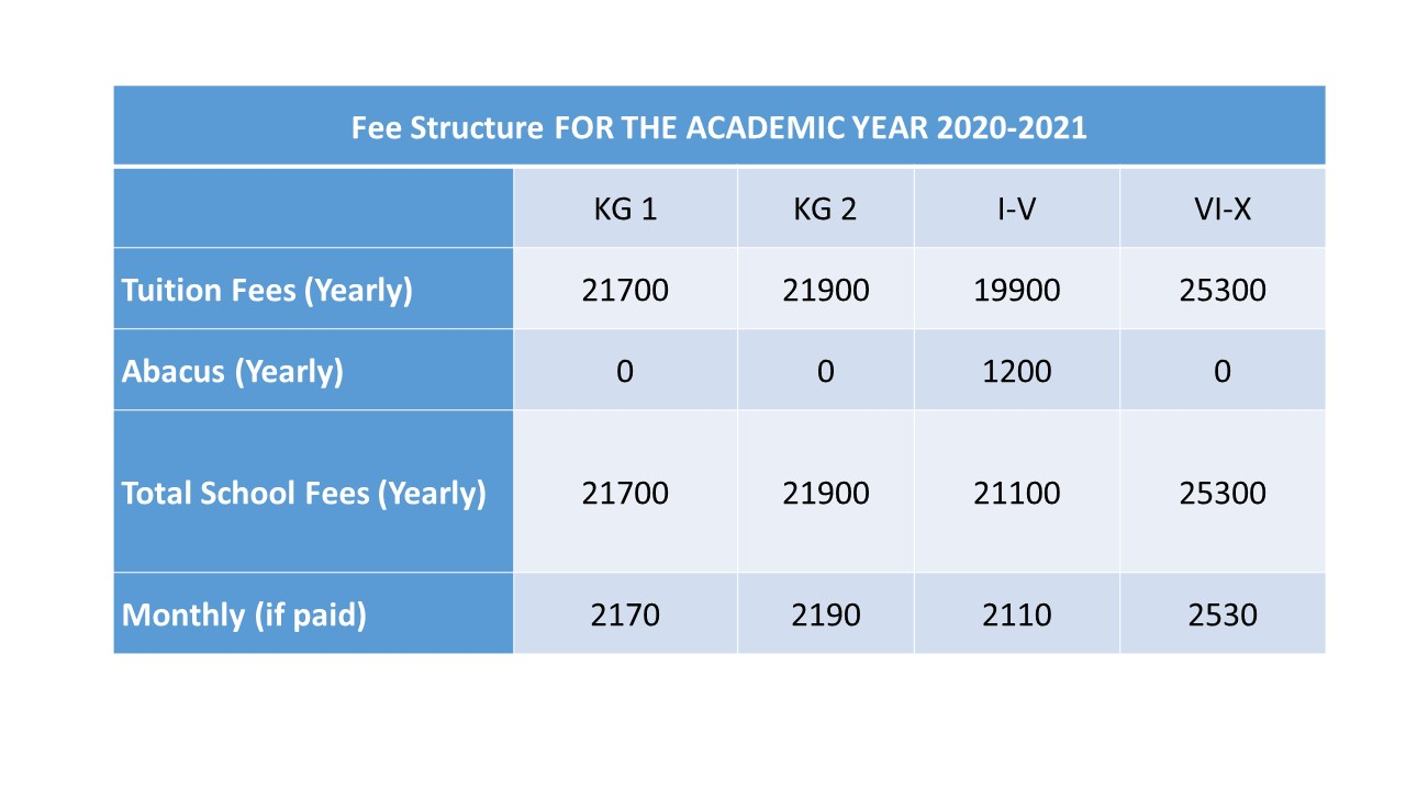 Fee Structure-2020-21